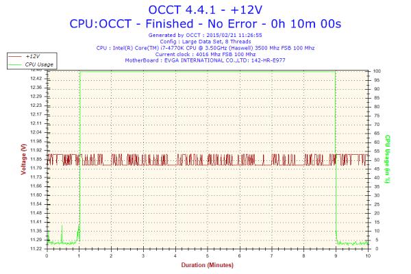 +12Vが安定しない。11.8~11.9Vで細かく揺らぐ。