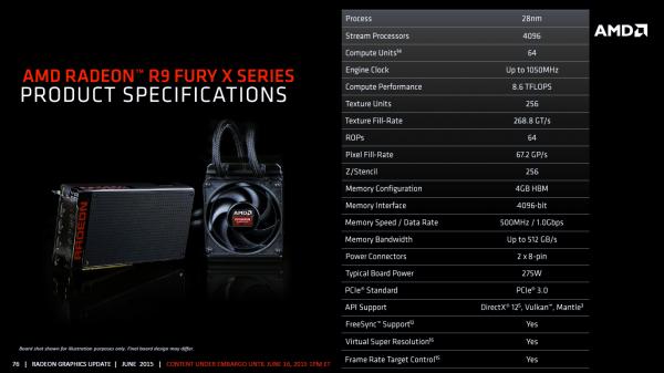 AMD-Radeon-R9-Fury-X